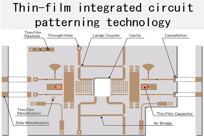 Thin Film Integrated Circuits